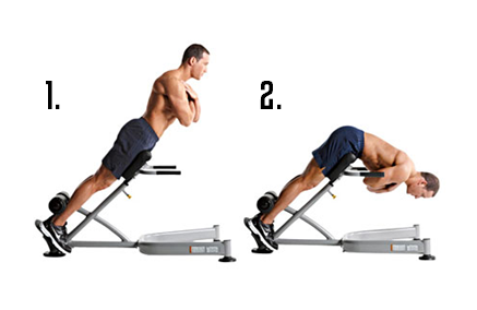 weighted-back-extension